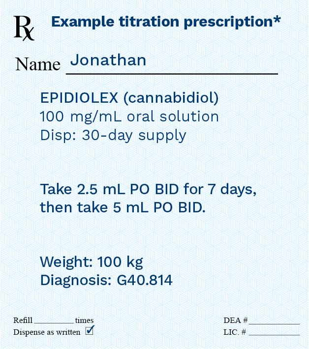 Epidiolex Cannabidiol Prescription Example - Titration