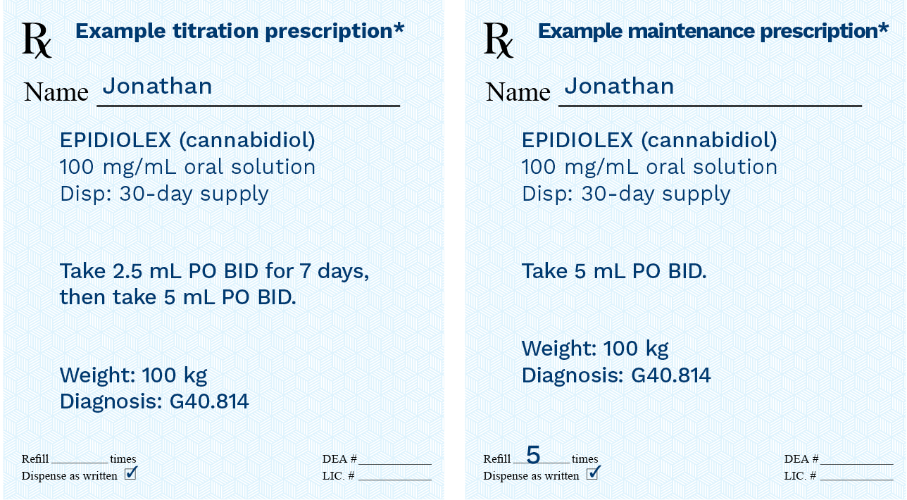 Epidiolex Cannabidiol Prescription Example